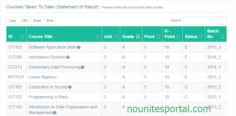 Noun statement of results previews of all courses and exams taken to date