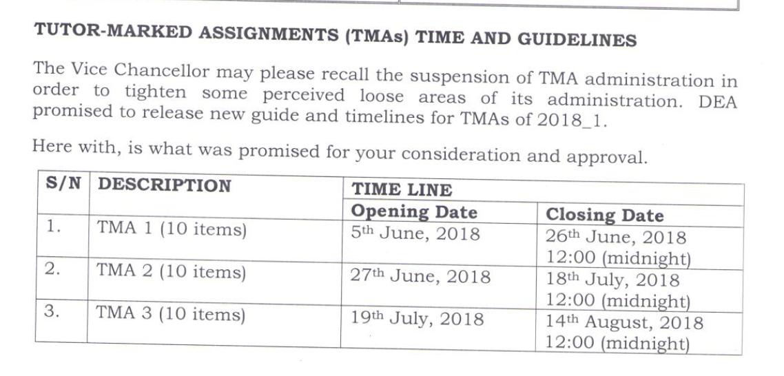 2018 NOUN TMA updates